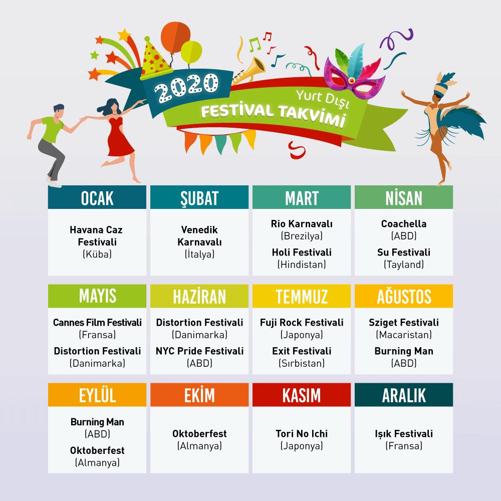 2020 Yılında Yurt Dışında Düzenlenecek Festivaller