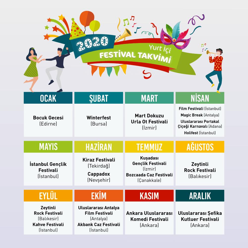 2020 Yılında Yurt İçinde Düzenlenecek Festivaller