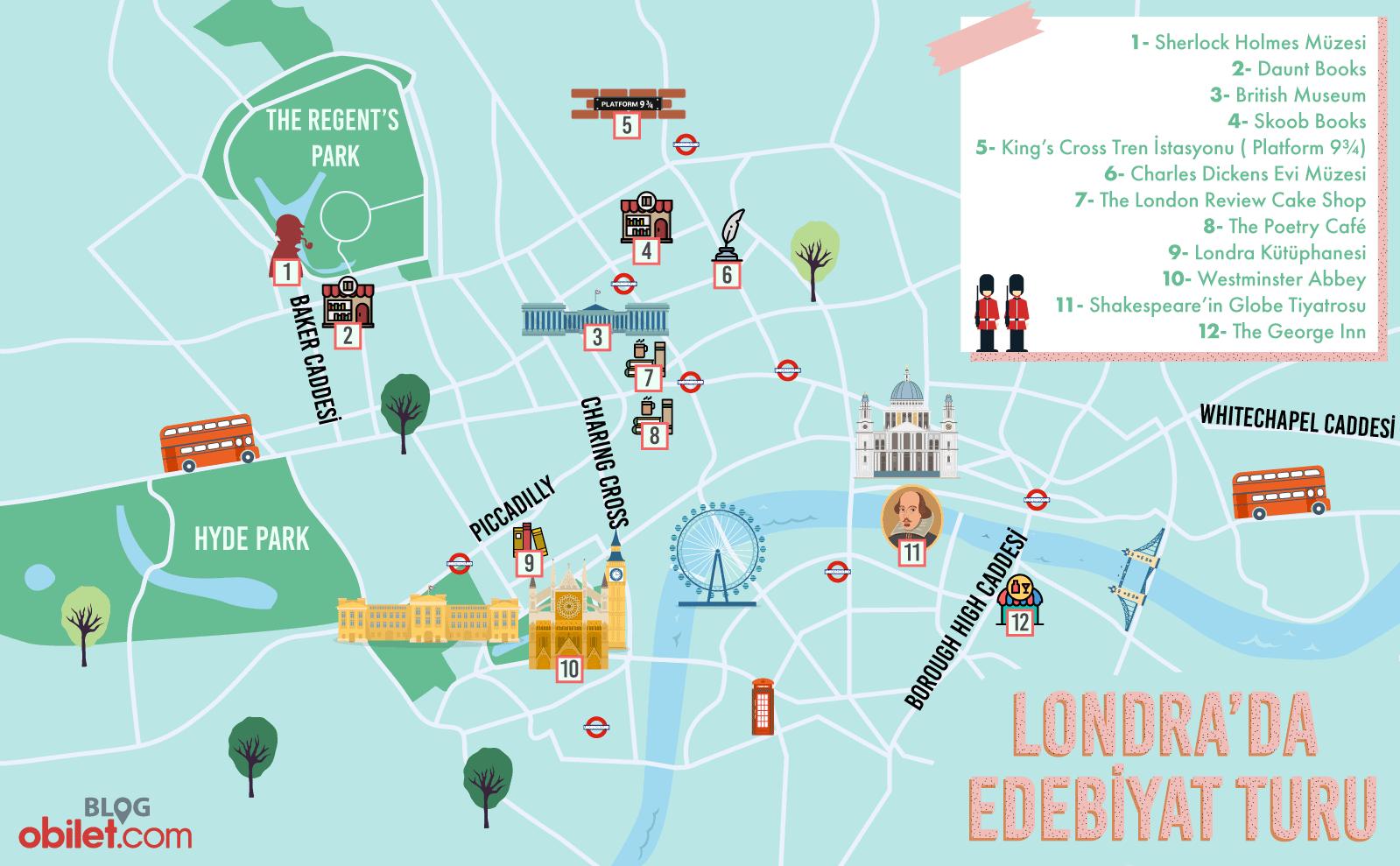 Londra'da Edebiyat Turizmi
