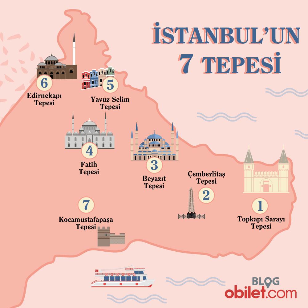 7 Tepeli İstanbul
