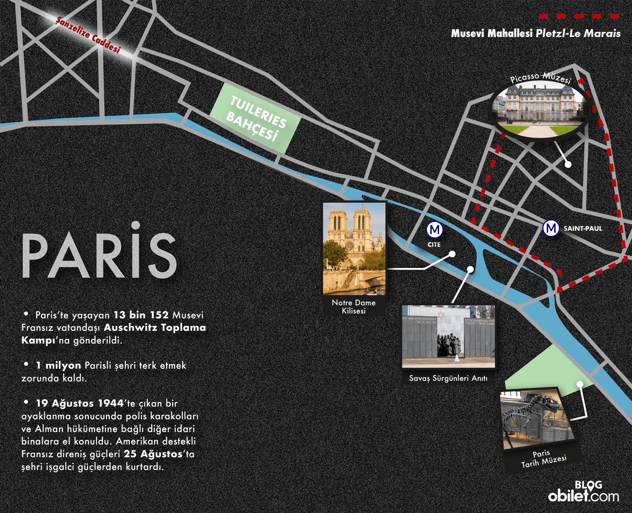 Paris Harita II. Dünya Savaşı