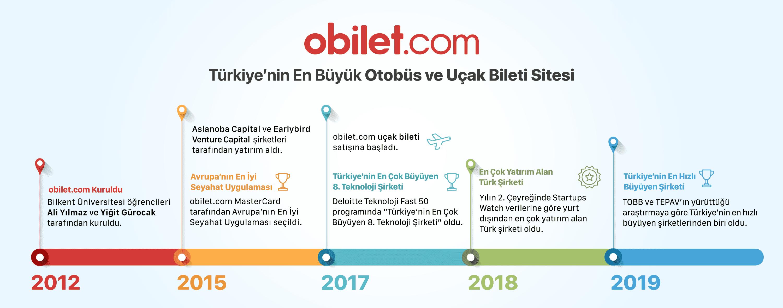 obilet_infografik